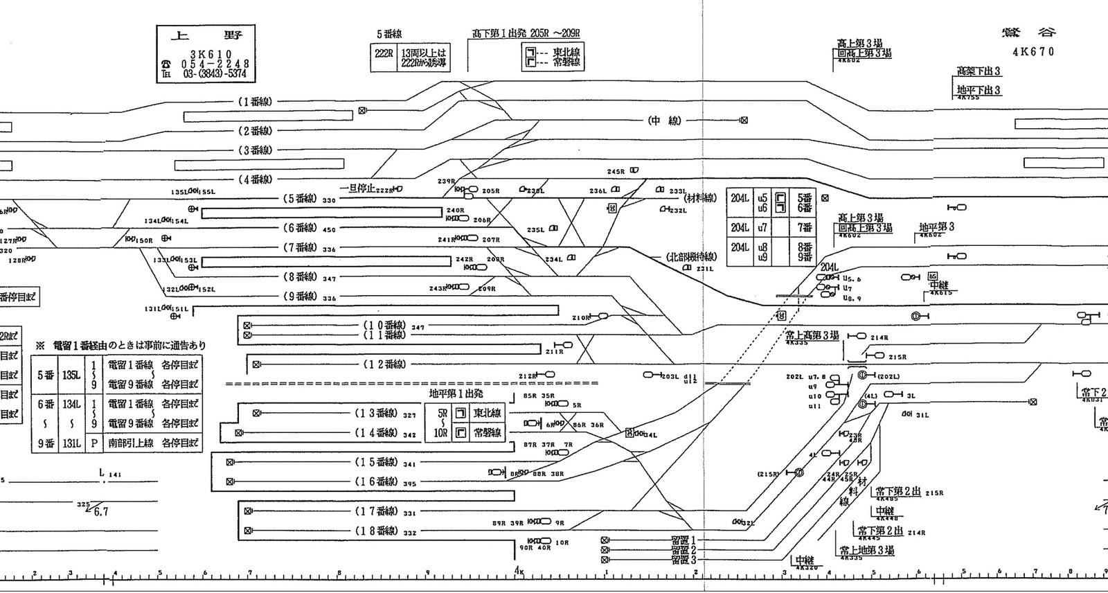 1993年当時の上野駅配線図